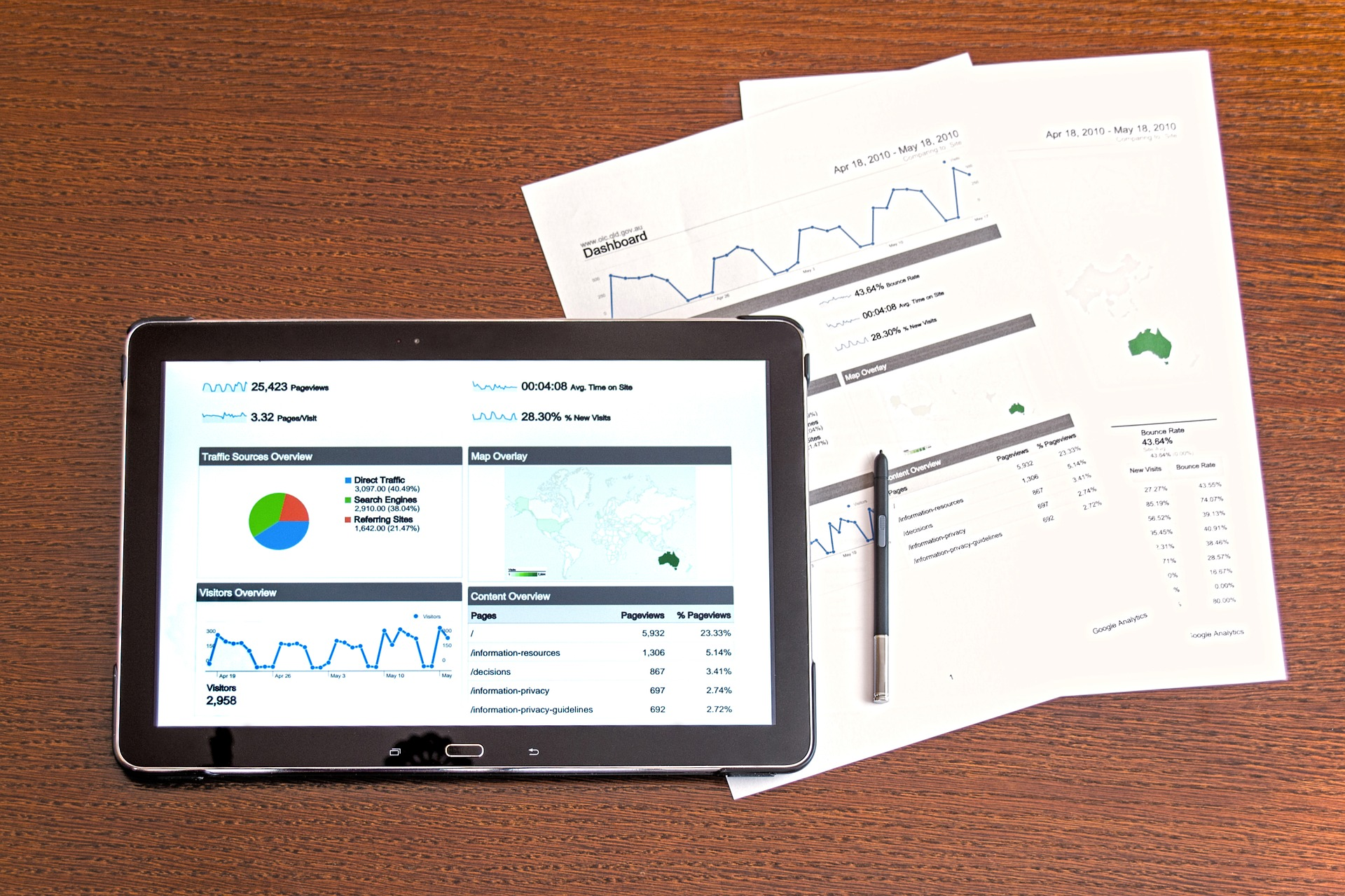 Computer and papers with analytics